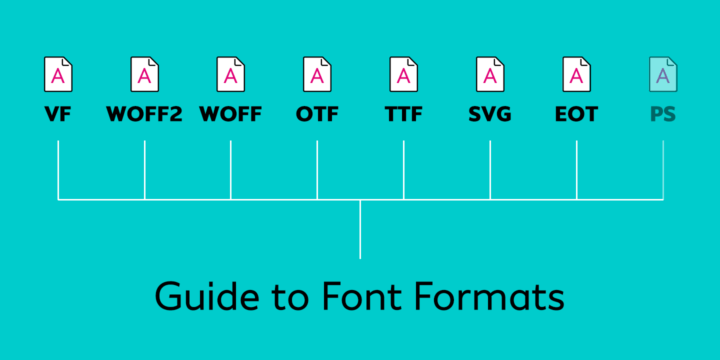 Ultimate Guide to Font Formats